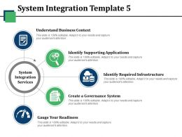 System Integration Ppt Infographic Template