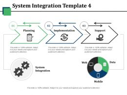 System Integration Ppt Inspiration