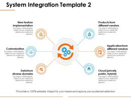 System Integration Ppt Slide Download