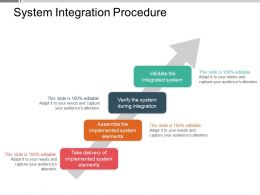 System Integration Procedure Powerpoint Templates