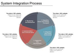System Integration Process Powerpoint Graphics
