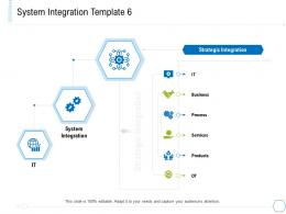 System Integration Products System Integration And Architecture Ppt Sample