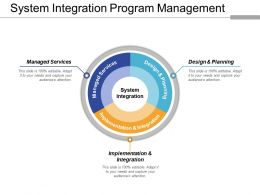 System Integration Program Management Powerpoint Slide