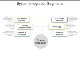 System Integration Segments Powerpoint Guide