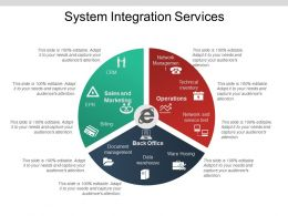 System Integration Services Powerpoint Ideas