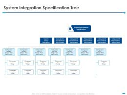 System Integration Specification Tree Specification Ppt Powerpoint Slides Display