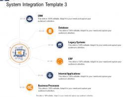 System Integration Template Business Continuous System Integration Model Ppt Slides