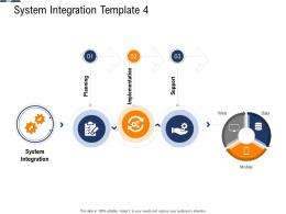 System Integration Template Continuous System Integration Model Planning ppt icon