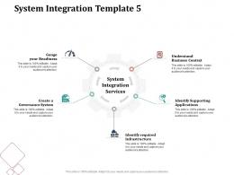 System Integration Template Infrastructure System Integration Work Breakdown Structure Wbs Ppt Styles