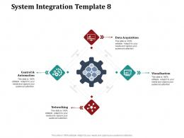 System Integration Template Networking System Integration Work Breakdown Structure Wbs Ppt Styles Files