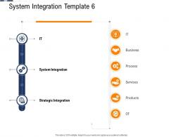 System Integration Template Process Continuous System Integration Model Ppt Rules