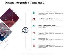 System Integration Template Products System Integration Work Breakdown Structure Wbs Ppt Model Display