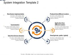 System Integration Template Vendors Continuous System Integration Model Ppt Themes