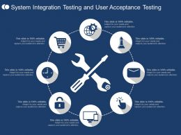System Integration Testing And User Acceptance Testing