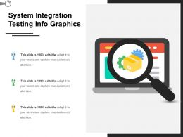 system_integration_testing_info_graphics_Slide01