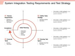System Integration Testing Requirements And Test Strategy