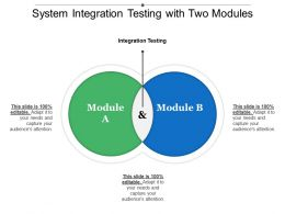 System Integration Testing With Two Modules