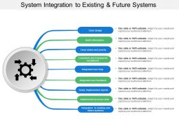 System Integration To Existing And Future Systems