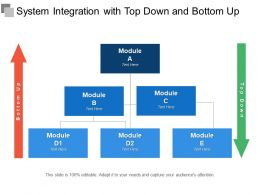 System Integration With Top Down And Bottom Up
