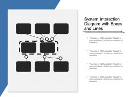 System Interaction Diagram With Boxes And Lines