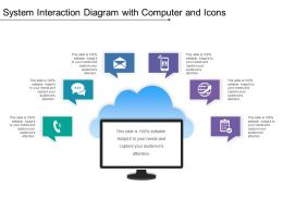 System Interaction Diagram With Computer And Icons