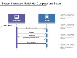 System Interaction Model With Computer And Server