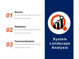 System Landscape Analysis Ppt Background