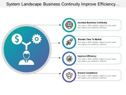 System Landscape Business Continuity Improve Efficiency Ensure Compliance