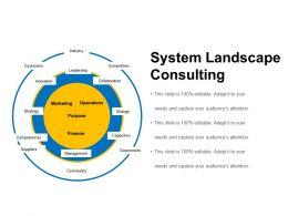 System Landscape Consulting Ppt Design