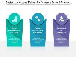 System Landscape Deliver Performance Drive Efficiency And Manage Risk