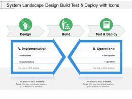 System Landscape Design Build Test And Deploy With Icons