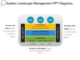 system_landscape_management_ppt_diagrams_Slide01