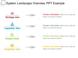 System Landscape Overview Ppt Example