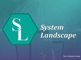 System Landscape Production Integration Configuration Development Quality Assurance