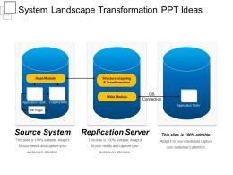 System Landscape Transformation Ppt Ideas