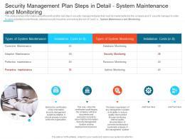 System Maintenance And Monitoring Steps Set Up Advanced Security Management Plan Ppt Portrait