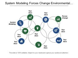 System Modeling Forces Change Environmental Scan Background Information