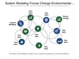 system_modeling_forces_change_environmental_scan_background_information_Slide01