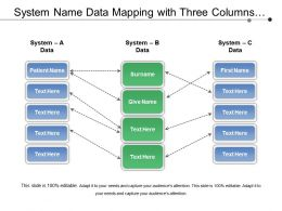 System Name Data Mapping With Three Columns And Arrows