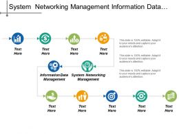 System Networking Management Information Data Management Customer Relationship
