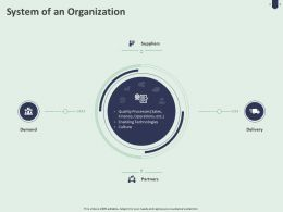 System Of An Organization Ppt Powerpoint Presentation Model Introduction