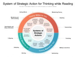 System Of Strategic Action For Thinking While Reading