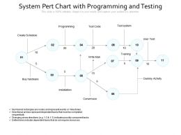 System Pert Chart With Programming And Testing