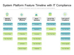 System Platform Feature Timeline With It Compliance