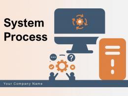 System Process Business Implementation Operational Framework Strategy Development