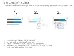 system_project_planning_ppt_powerpoint_presentation_portfolio_layout_cpb_Slide04