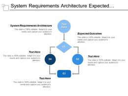 System Requirements Architecture Expected Outcomes Prepare Data Future
