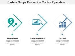 System Scope Production Control Operation Management Requirement Development