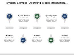 System Services Operating Model Information Research Business Environment