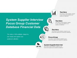 System Supplier Interview Focus Group Customer Database Financial Data